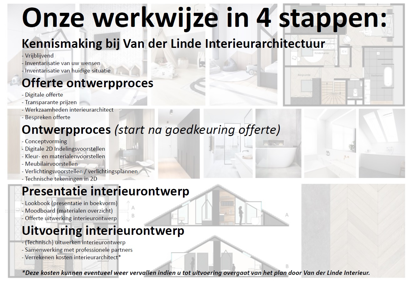 Binnenhuisarchitect Rotterdam - van der Linde